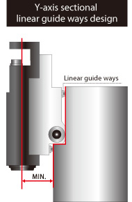 linear_guide_ways